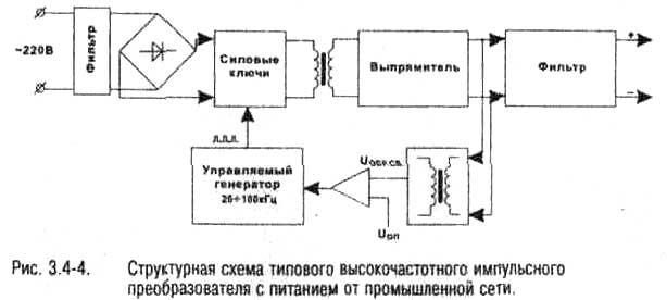 двухтактные схемы).