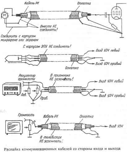 радиотрансляционной сети.
